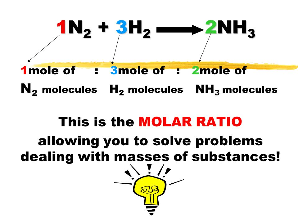 allowing you to solve problems dealing with masses of substances!