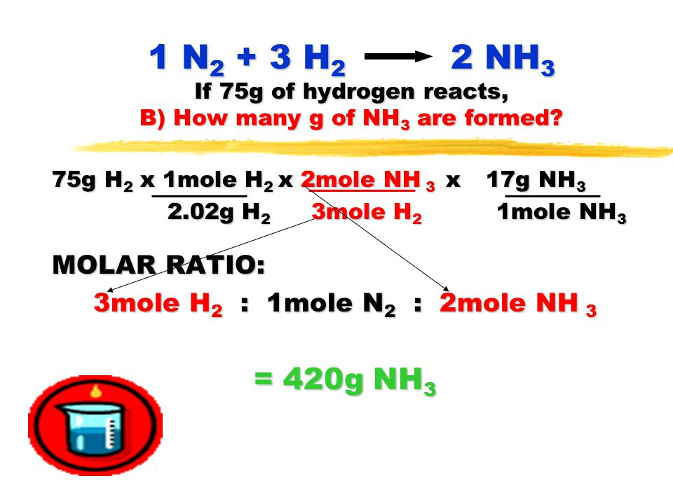 1 N2 + 3 H2 2 NH3 If 75g of hydrogen reacts, B) How many g of NH3 are formed