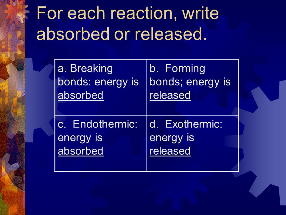 For each reaction, write absorbed or released.