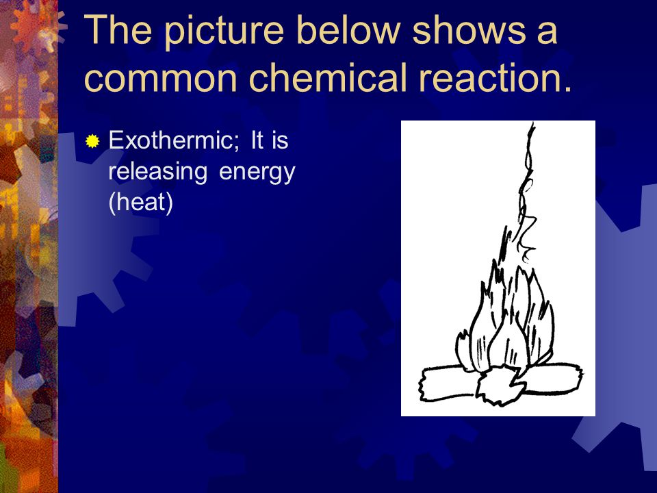 The picture below shows a common chemical reaction.