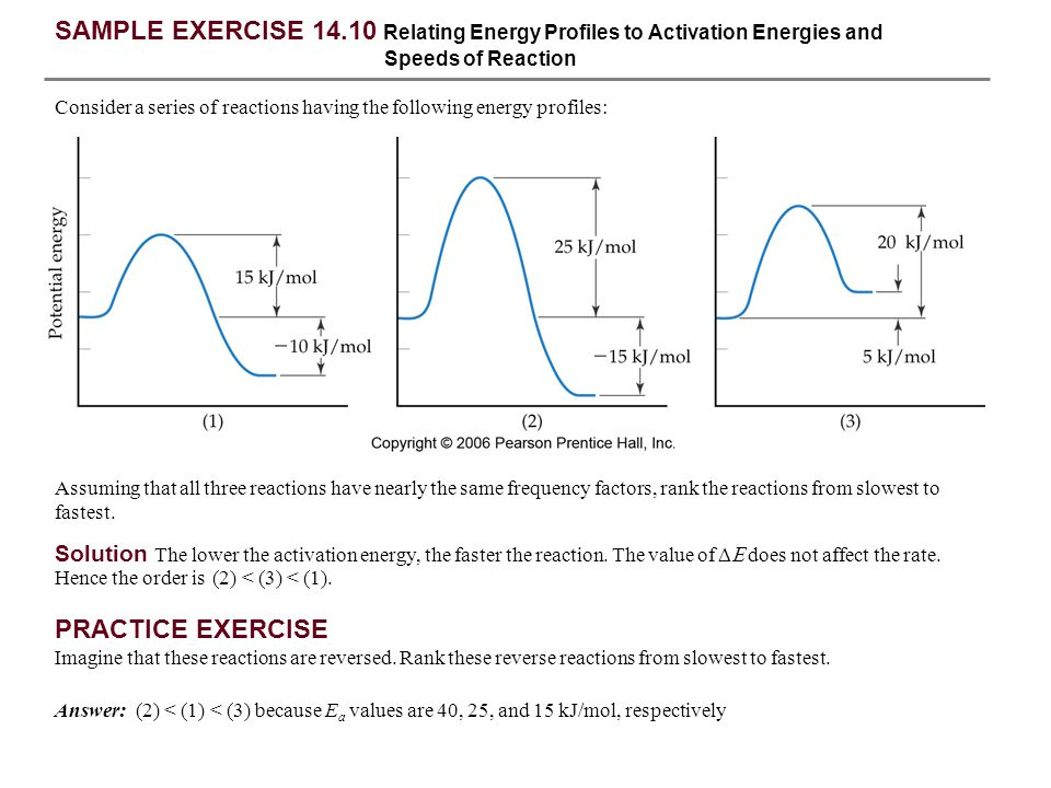 SAMPLE EXERCISE 14.10 Relating Energy Profiles to Activation Energies and Speeds of Reaction