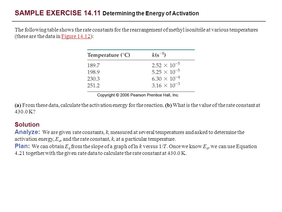 SAMPLE EXERCISE 14.11 Determining the Energy of Activation