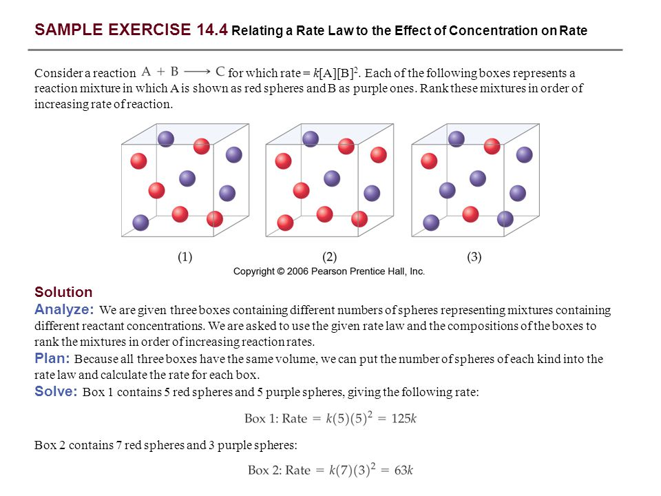 SAMPLE EXERCISE 14.4 Relating a Rate Law to the Effect of Concentration on Rate