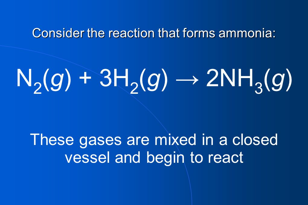 Consider the reaction that forms ammonia: