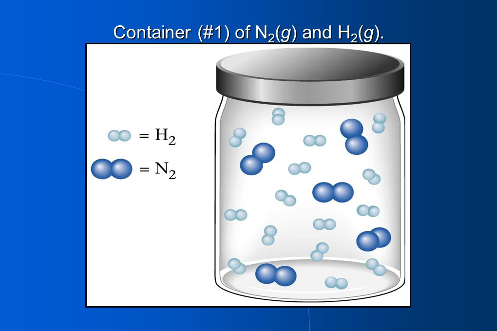 Container (#1) of N2(g) and H2(g).