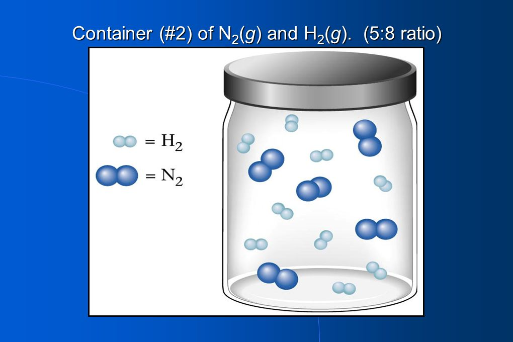 Container (#2) of N2(g) and H2(g). (5:8 ratio)