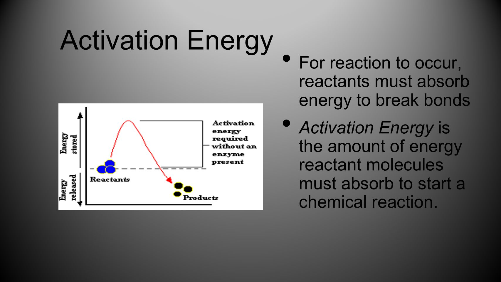 Activation Energy For reaction to occur, reactants must absorb energy to break bonds.