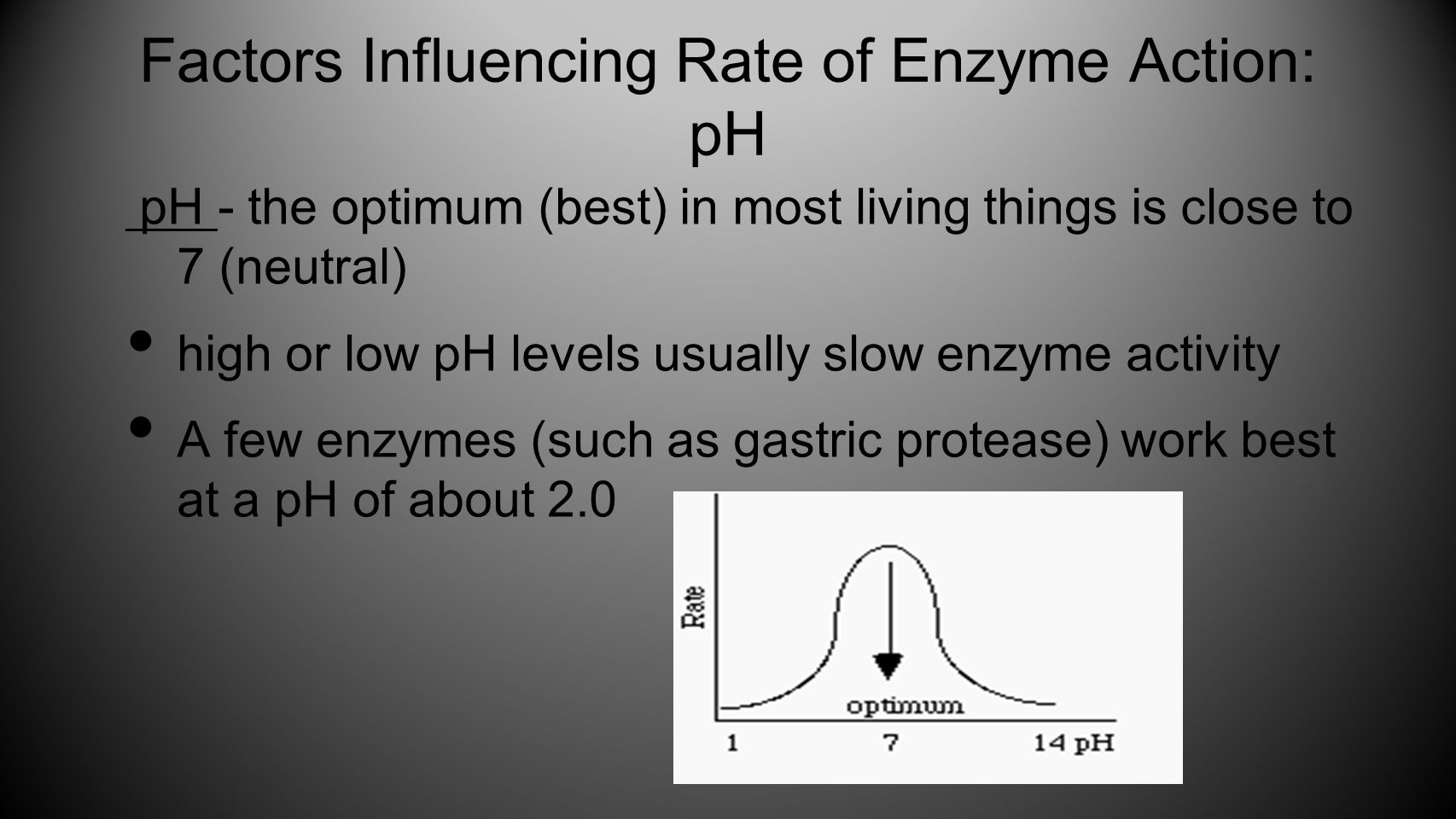 Factors Influencing Rate of Enzyme Action: pH