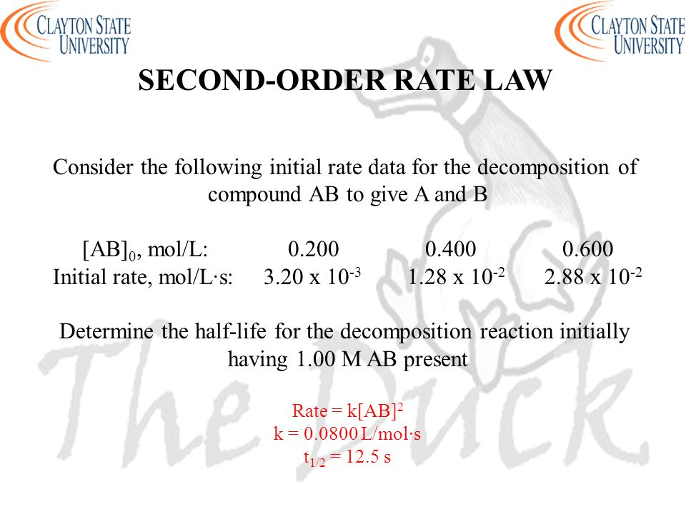 SECOND-ORDER RATE LAW Consider the following initial rate data for the decomposition of. compound AB to give A and B.