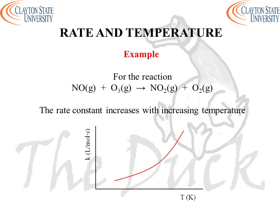 RATE AND TEMPERATURE Example For the reaction