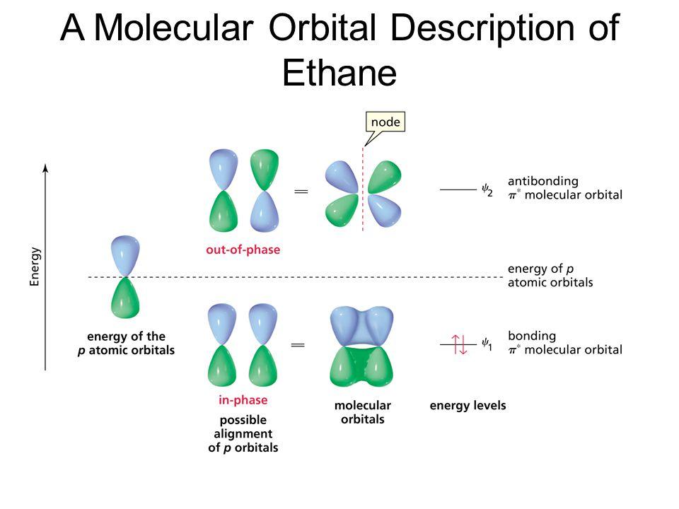 A Molecular Orbital Description of Ethane