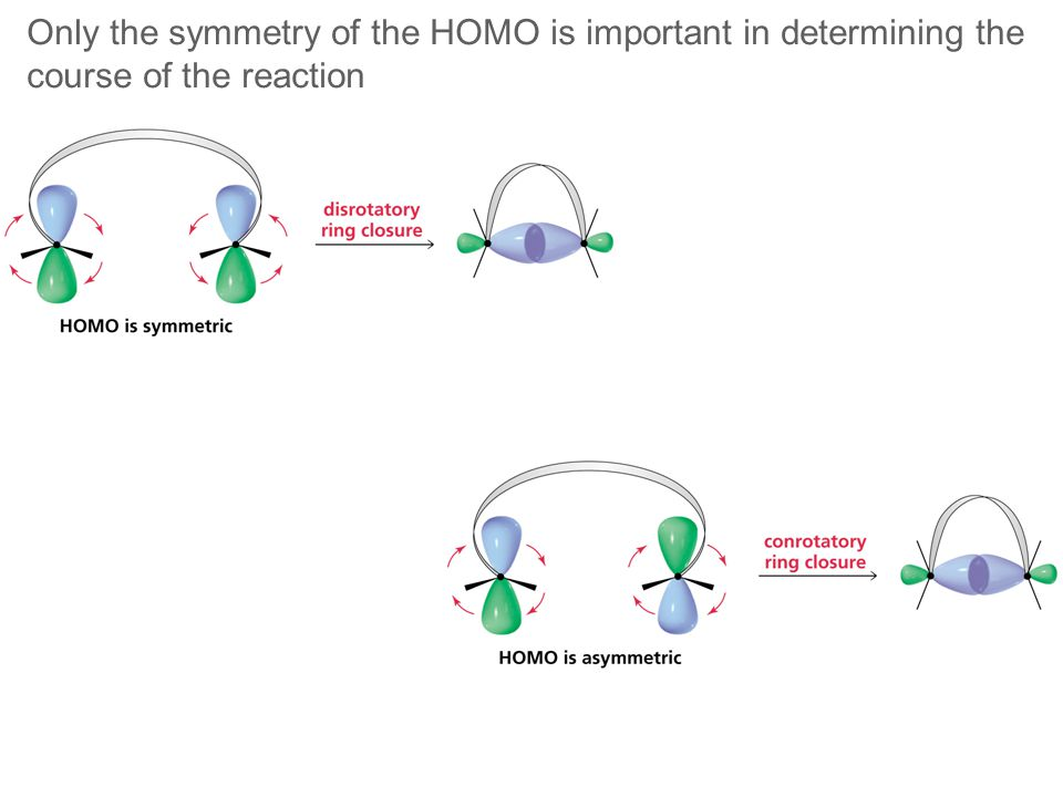 Only the symmetry of the HOMO is important in determining the