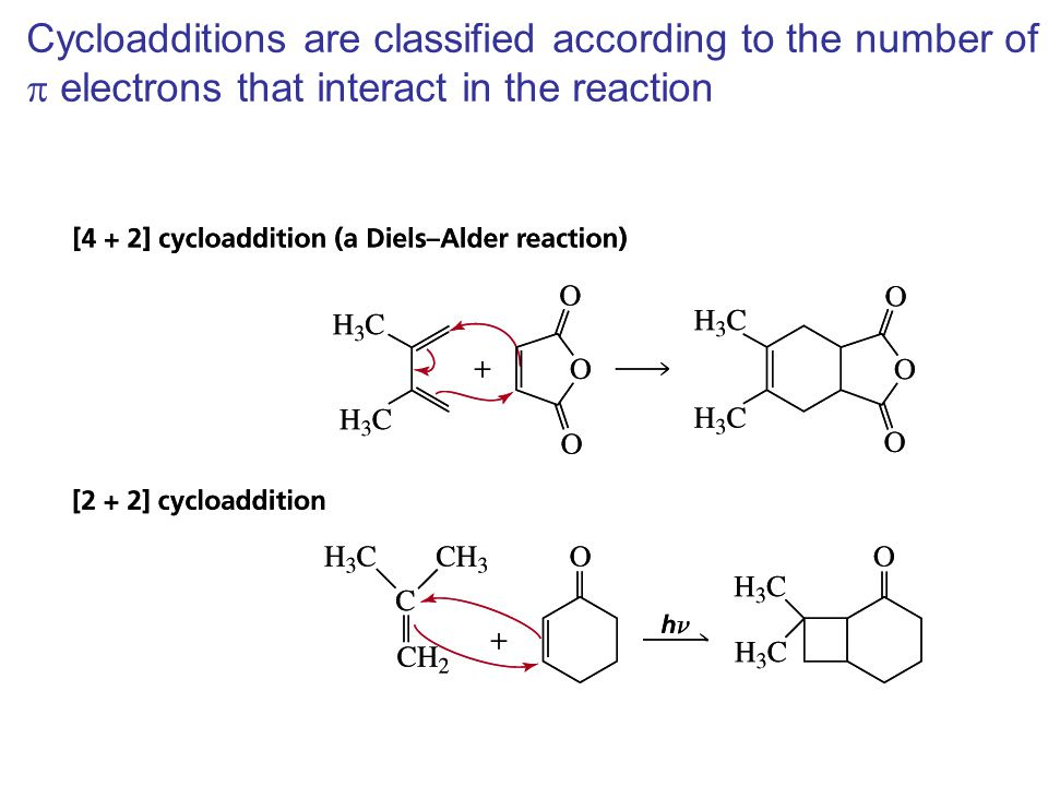 Cycloadditions are classified according to the number of
