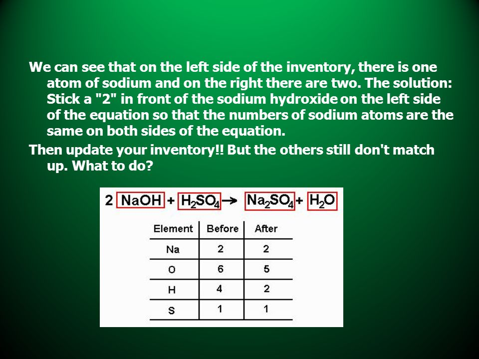 We can see that on the left side of the inventory, there is one atom of sodium and on the right there are two. The solution: Stick a 2 in front of the sodium hydroxide on the left side of the equation so that the numbers of sodium atoms are the same on both sides of the equation.