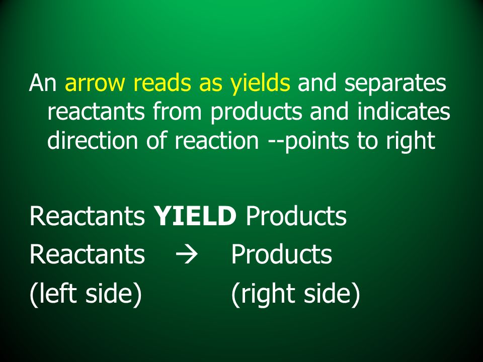 Reactants YIELD Products Reactants  Products (left side) (right side)