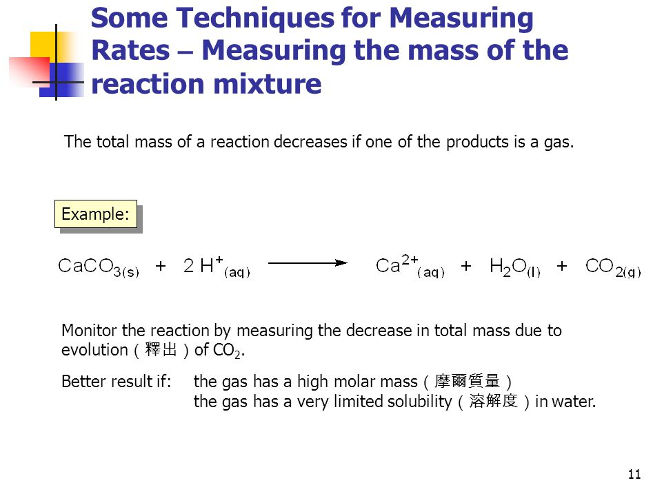 Some Techniques for Measuring Rates – Measuring the mass of the reaction mixture