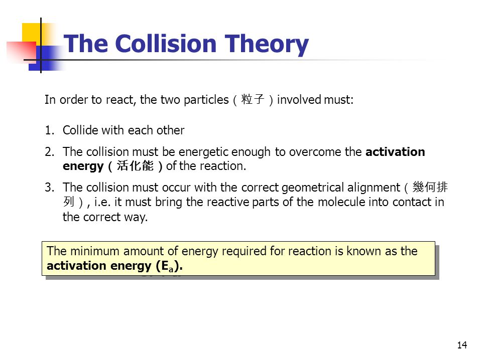 The Collision Theory In order to react, the two particles(粒子)involved must: Collide with each other.