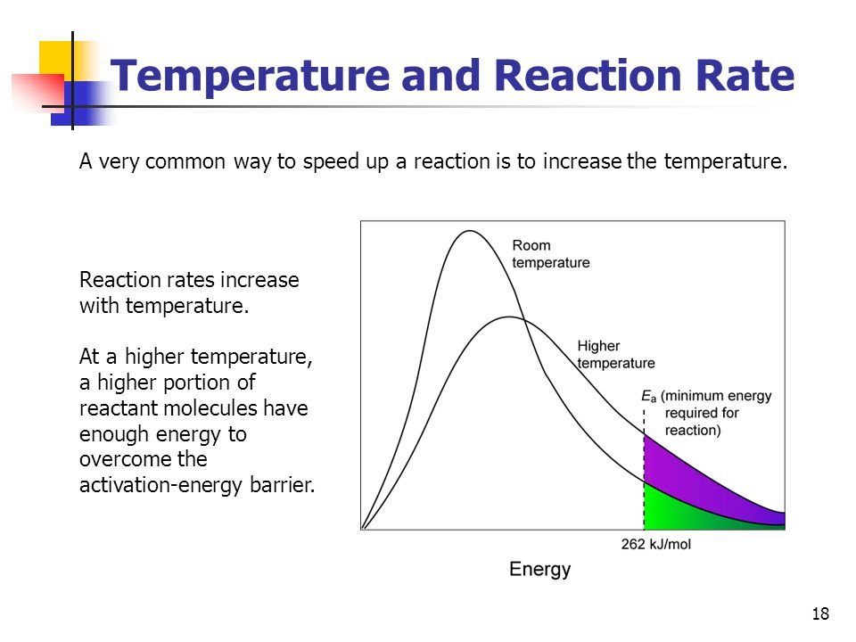 Temperature and Reaction Rate