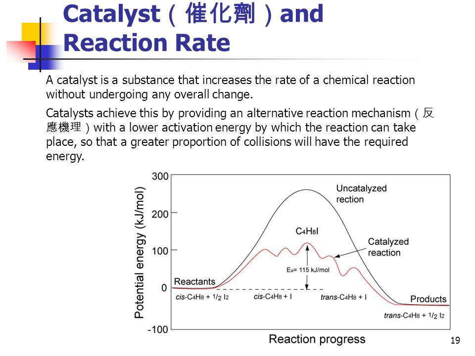 Catalyst(催化劑)and Reaction Rate