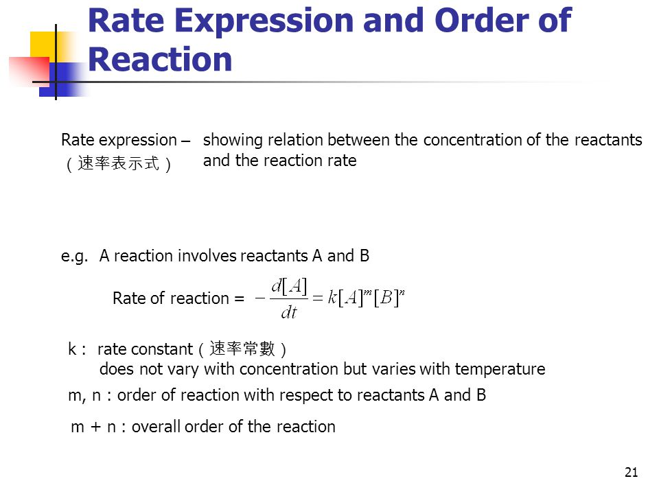 Rate Expression and Order of Reaction