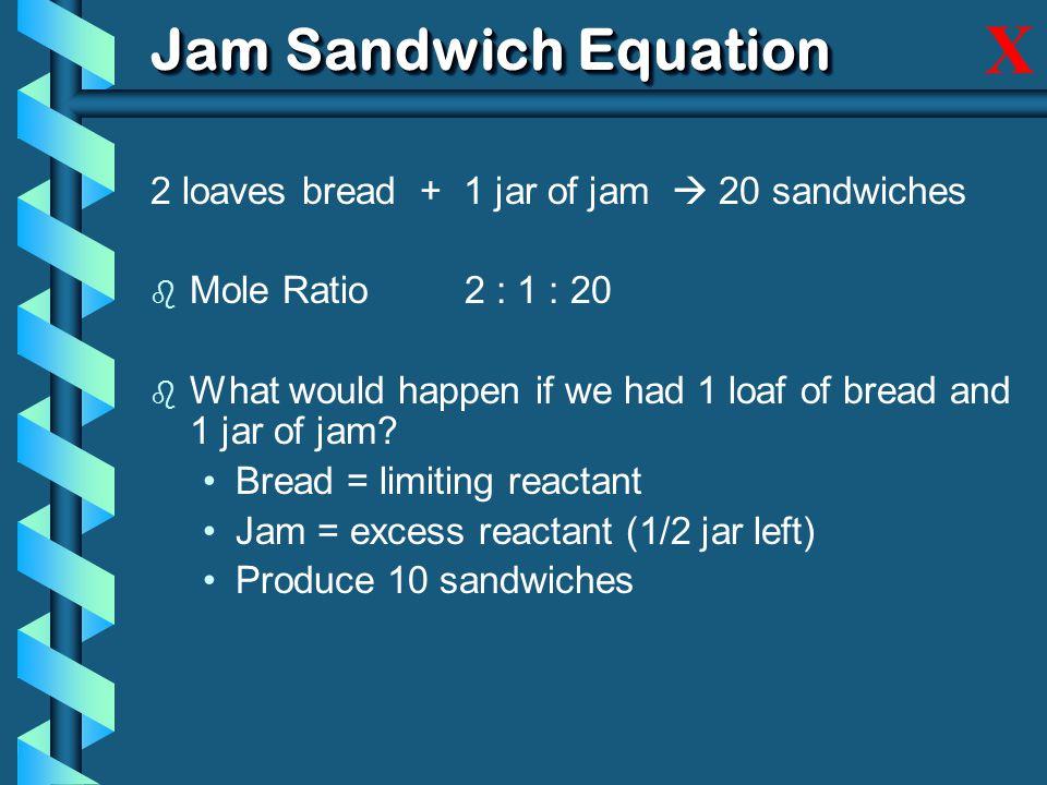X Jam Sandwich Equation 2 loaves bread + 1 jar of jam  20 sandwiches