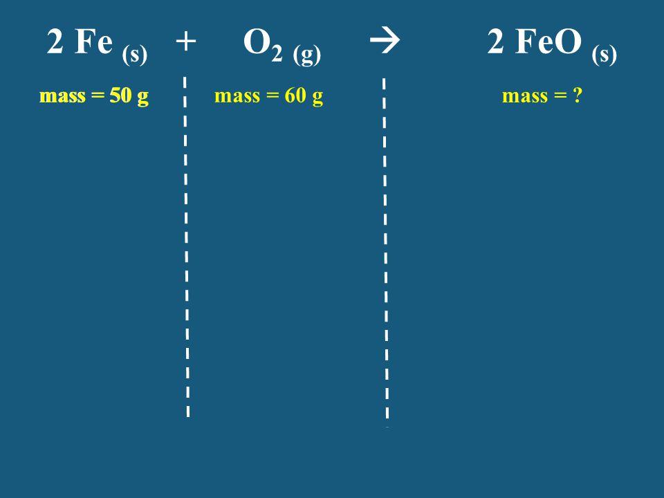 2 Fe (s) + O2 (g)  2 FeO (s) mass = 50 g mass = 50 g mass = 60 g