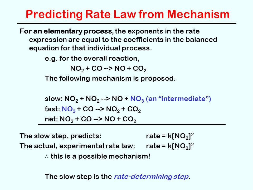 Predicting Rate Law from Mechanism