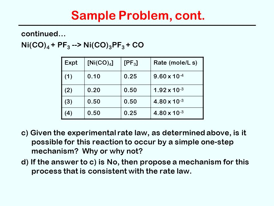 Sample Problem, cont. continued… Ni(CO)4 + PF3 --> Ni(CO)3PF3 + CO