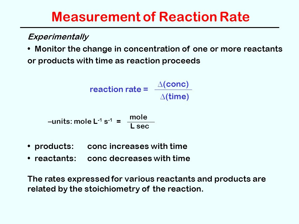 Measurement of Reaction Rate