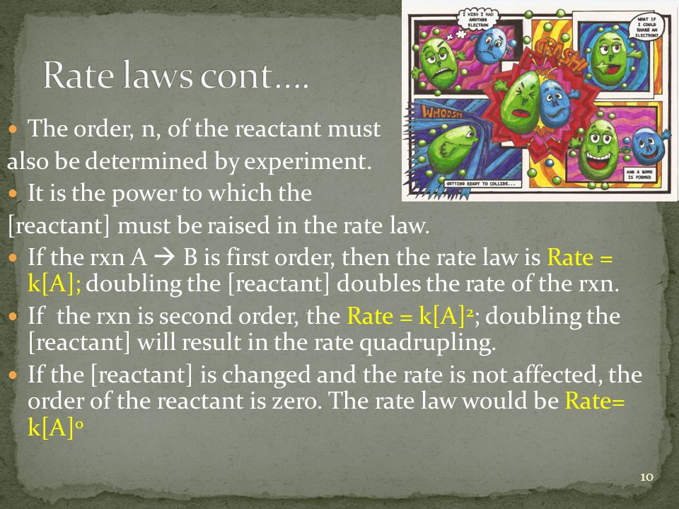 Rate laws cont…. The order, n, of the reactant must