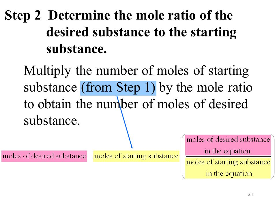 Step 2 Determine the mole ratio of the desired substance to the starting substance.