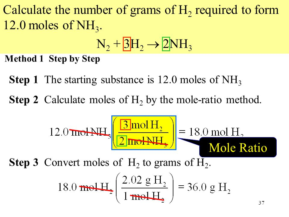 Calculate the number of grams of H2 required to form 12.0 moles of NH3.