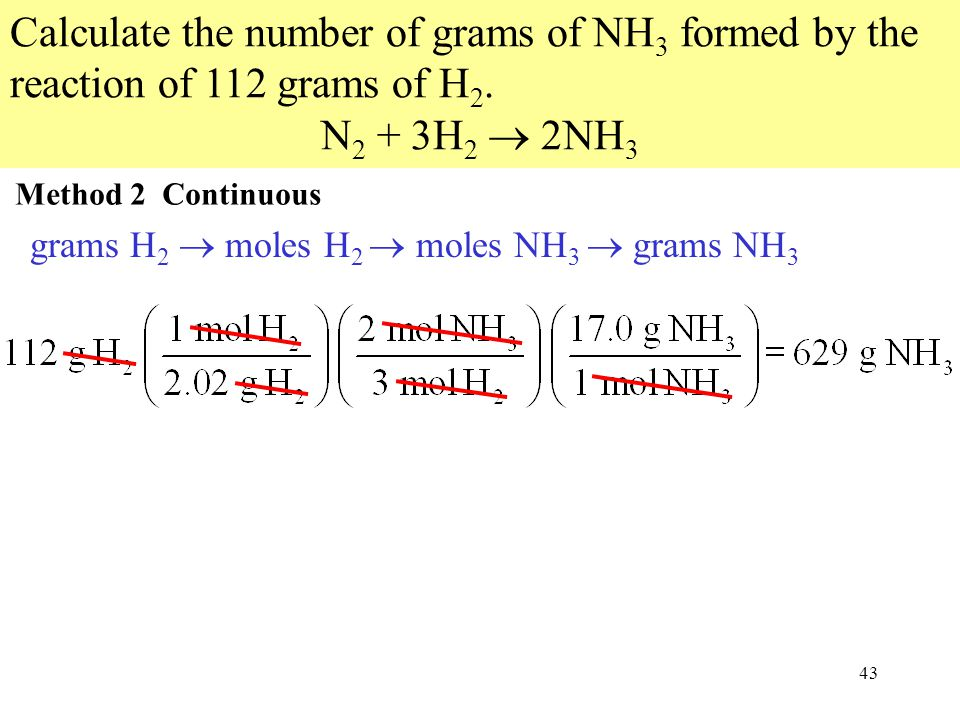 Calculate the number of grams of NH3 formed by the reaction of 112 grams of H2.