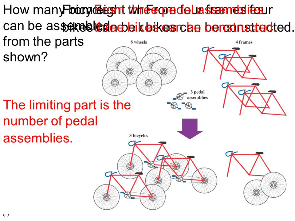 How many bicycles can be assembled from the parts shown