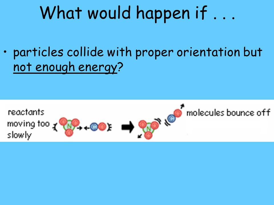 What would happen if . . . particles collide with proper orientation but not enough energy