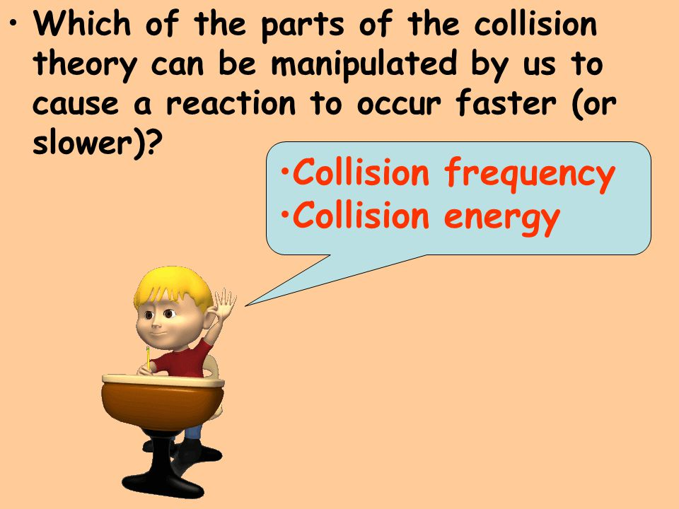 Collision frequency Collision energy