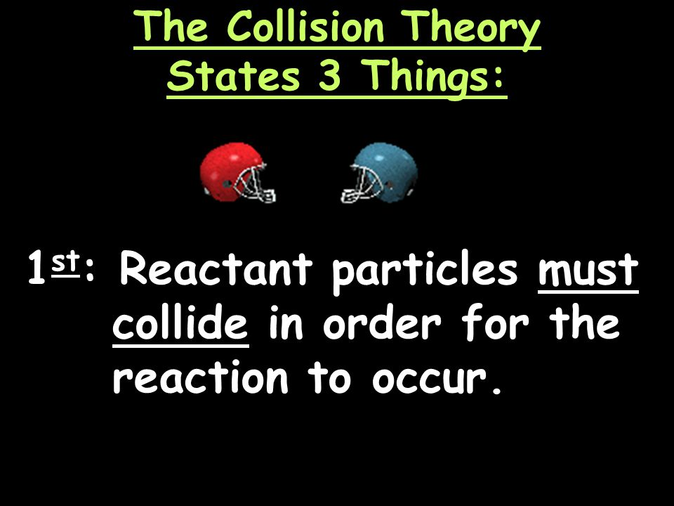 The Collision Theory States 3 Things: