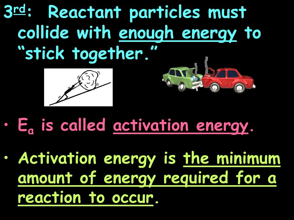 3rd: Reactant particles must collide with enough energy to stick together.