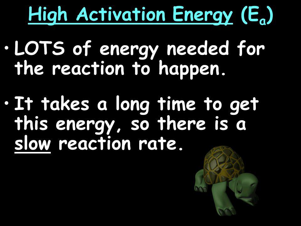 High Activation Energy (Ea)