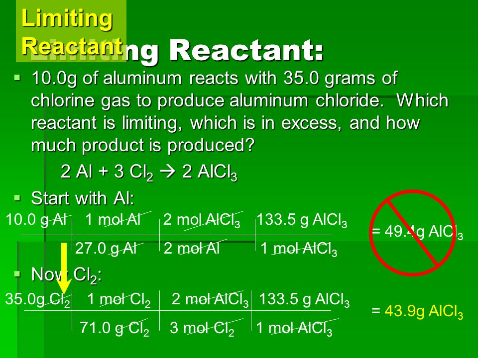 Limiting Reactant: Limiting Reactant