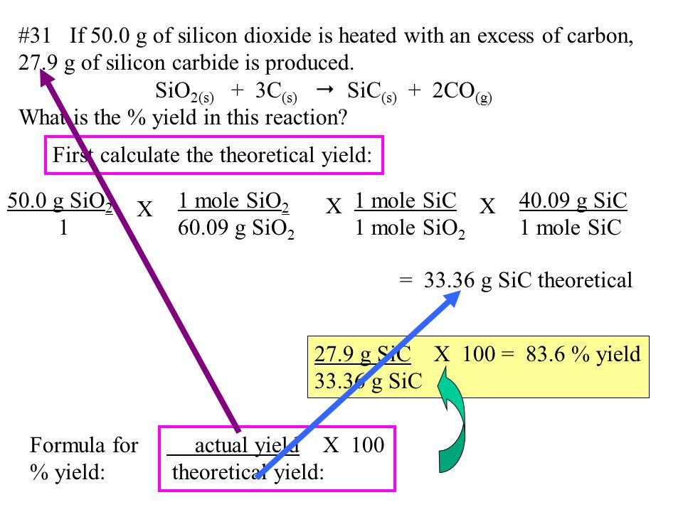 #31 If 50.0 g of silicon dioxide is heated with an excess of carbon,
