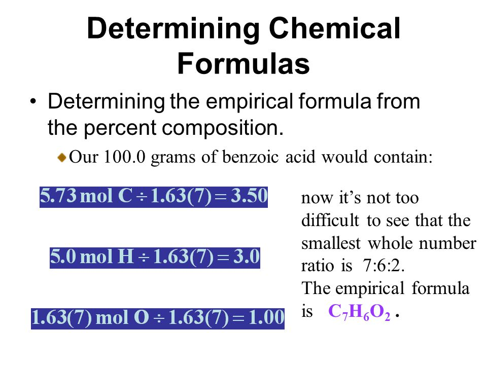 Determining Chemical Formulas