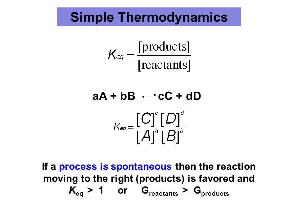 Simple Thermodynamics