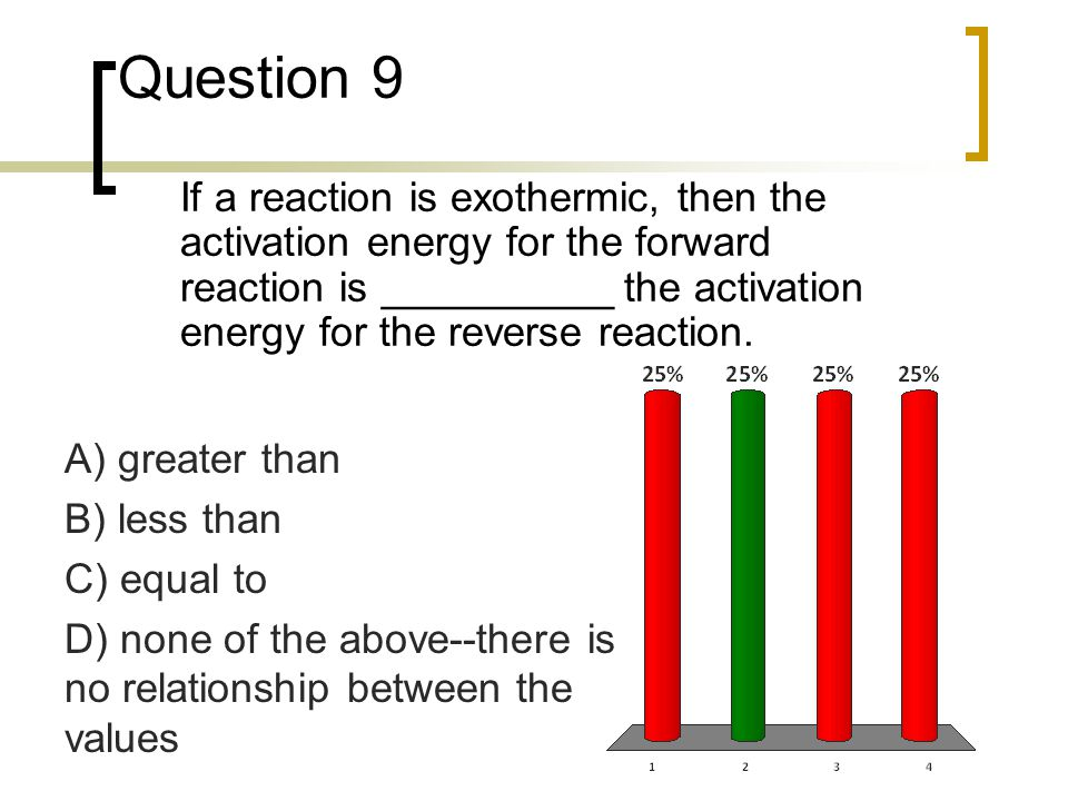 Question 9 If a reaction is exothermic, then the activation energy for the forward reaction is __________ the activation energy for the reverse reaction.
