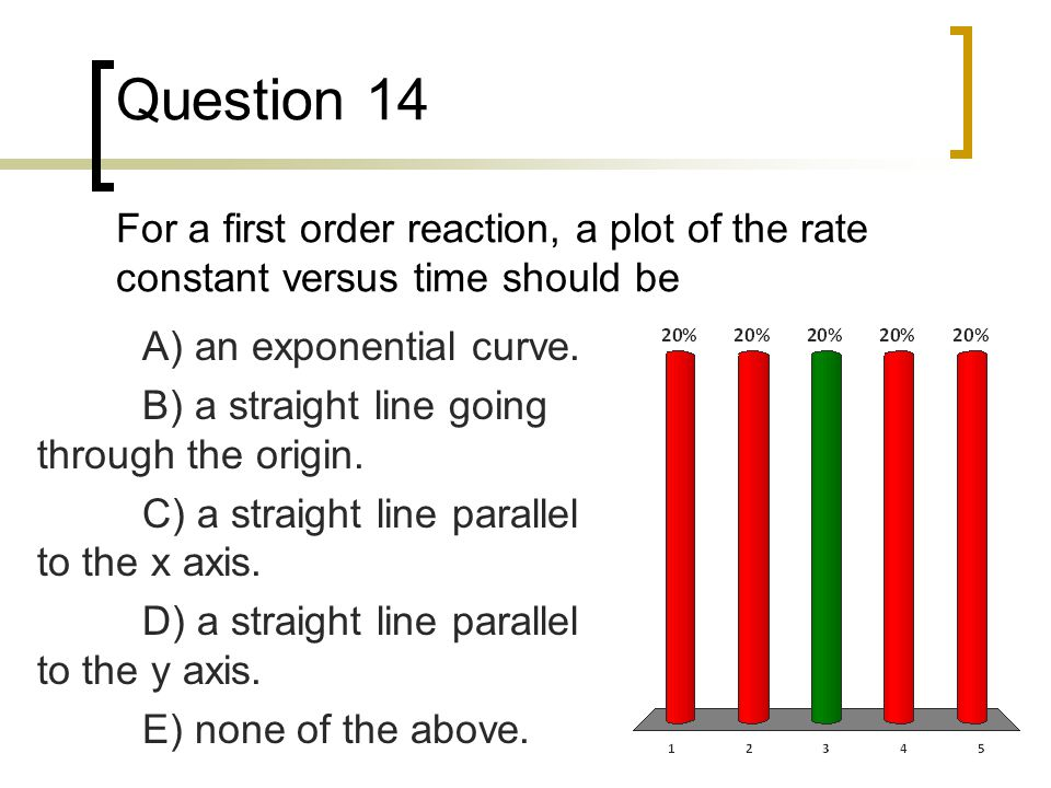 Question 14 For a first order reaction, a plot of the rate constant versus time should be