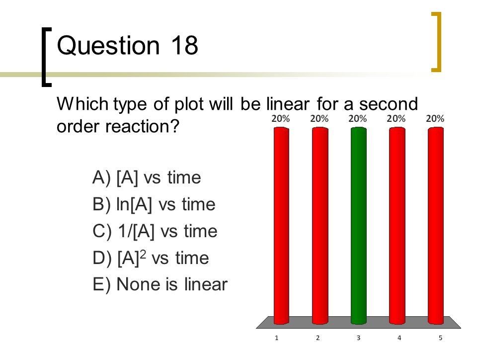 Question 18 Which type of plot will be linear for a second order reaction