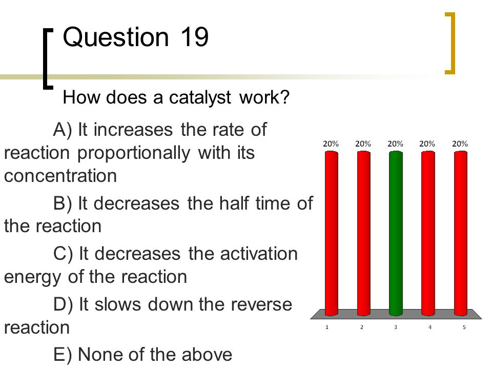 Question 19 How does a catalyst work