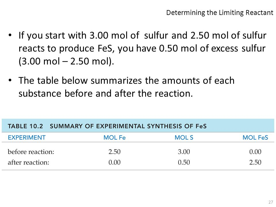 how to find the mass of the excess reactant