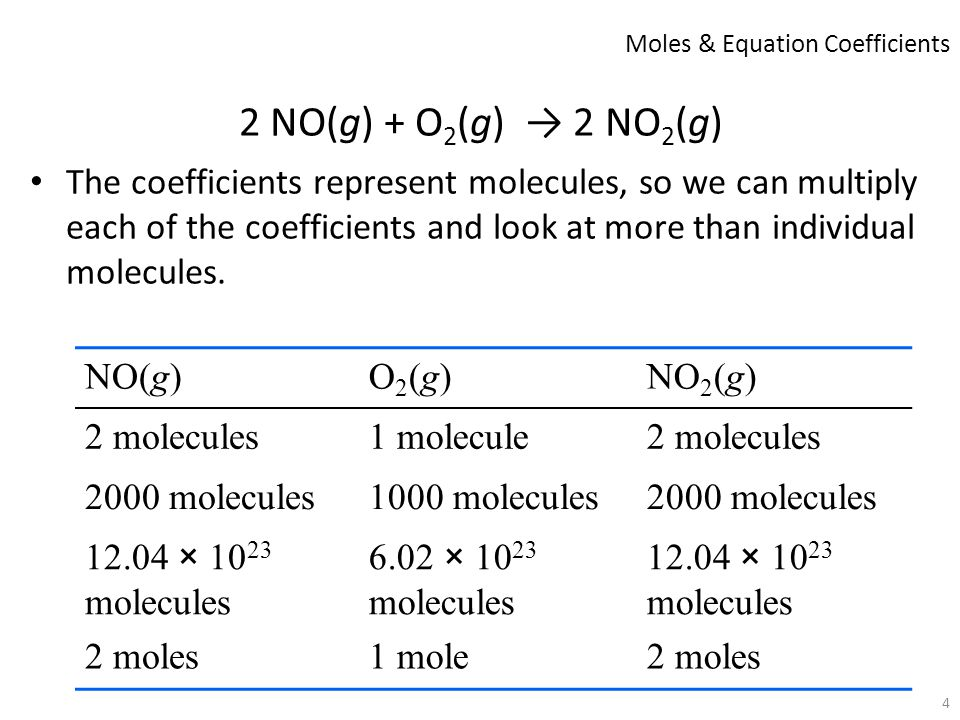 Moles & Equation Coefficients