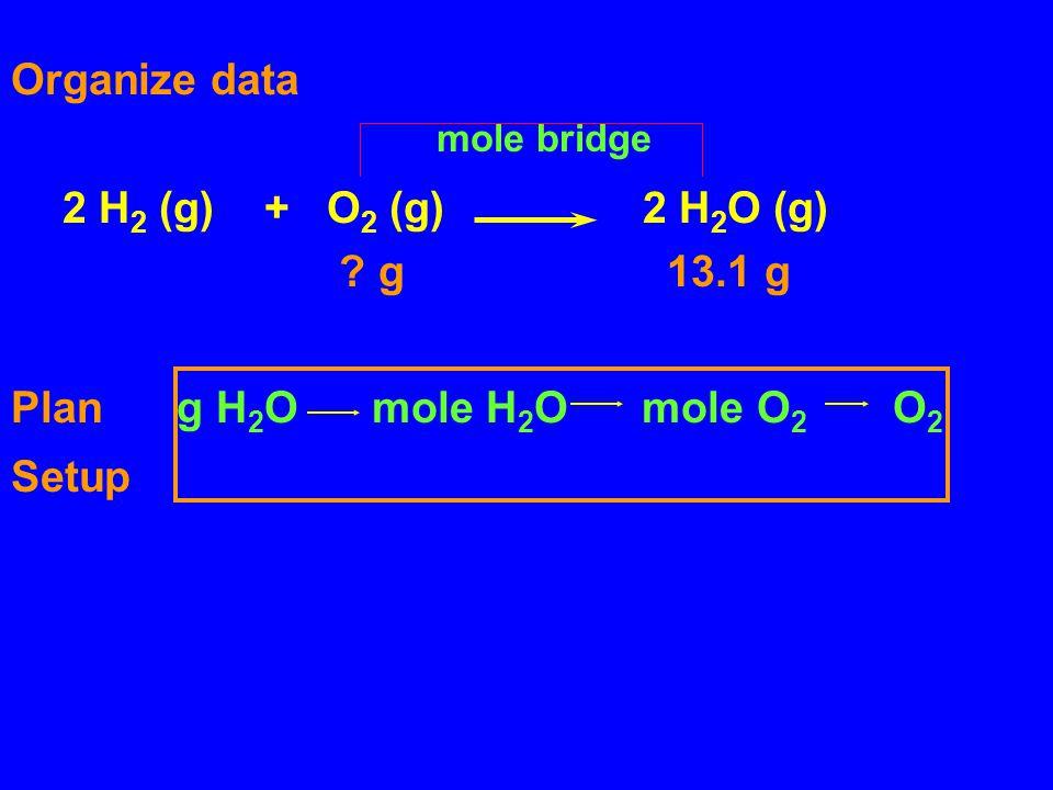 Organize data mole bridge. 2 H2 (g) + O2 (g) 2 H2O (g) g 13.1 g. Plan g H2O mole H2O mole O2 O2.